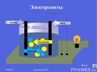 6. О значении электролитов для живых организмов Электролитическая диссоциация Эл