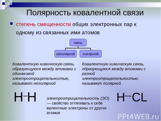 Полярность ковалентной связи степень смещенности общих электронных пар к одному из связанных ими атомов электроотрицательность (ЭО) — свойство оттягивать к себе валентные электроны от других атомов Ковалентную химическую связь, образующуюся между ат…