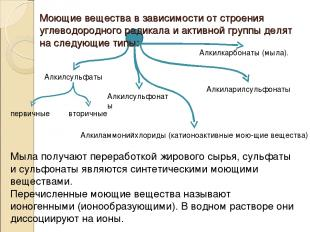 Алкилкарбонаты (мыла). Алкилсульфаты первичные вторичные Алкилсульфонаты Алкилар