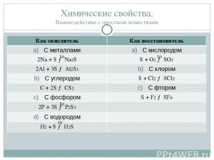 Химические свойства. Взаимодействие с простыми веществами to to to to Как окисли