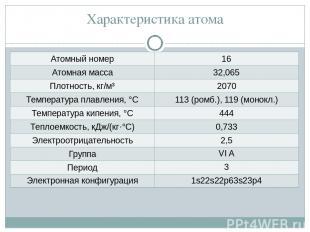 Характеристика атома Атомный номер 16 Атомная масса 32,065 Плотность, кг/м³ 2070