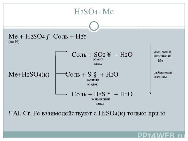H2SO4+Me Me + H2SO4 → Соль + H2↑ Соль + SO2 ↑ + H2O Me+H2SO4(к) Соль + S ↓ + H2O Соль + H2S ↑ + H2O !!Al, Cr, Fe взаимодействуют с H2SO4(к) только при to резкий запах неприятный запах желтый осадок увеличение активности Me разбавление кислоты (до H)