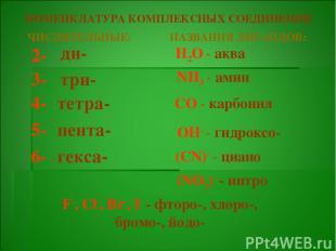 НОМЕНКЛАТУРА КОМПЛЕКСНЫХ СОЕДИНЕНИЙ 2- 4- 3- 5- 6- ди- три- тетра- пента- гекса-