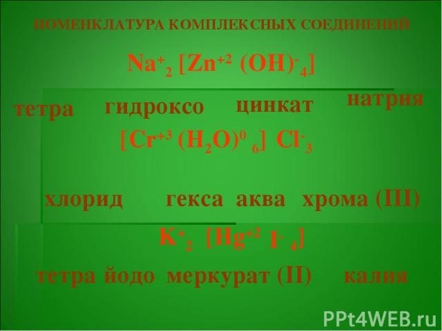 тетра гидроксо цинкат НОМЕНКЛАТУРА КОМПЛЕКСНЫХ СОЕДИНЕНИЙ Na+2 4] (OH)- [Zn+2 натрия [Cr+3 (H2O)0 6] Cl-3 хлорид аква гекса xрома (III) K+2 [Hg+2 I- 4] тетра йодо меркурат (II) калия