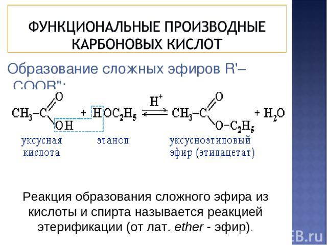 Образование сложных эфиров R'–COOR