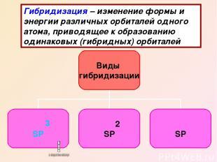 Гибридизация – изменение формы и энергии различных орбиталей одного атома, приво