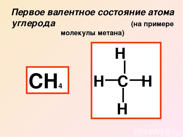 Первое валентное состояние атома углерода (на примере молекулы метана) СН4 Н Н С Н Н