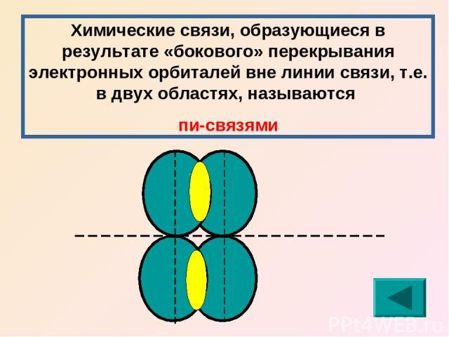 Химические связи, образующиеся в результате «бокового» перекрывания электронных орбиталей вне линии связи, т.е. в двух областях, называются пи-связями