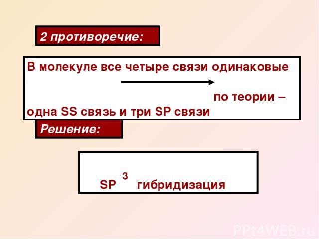 2 противоречие: В молекуле все четыре связи одинаковые по теории – одна SS связь и три SP связи Решение: SP гибридизация 3