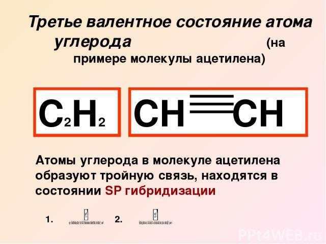 Третье валентное состояние атома углерода (на примере молекулы ацетилена) С2Н2 СН СН Атомы углерода в молекуле ацетилена образуют тройную связь, находятся в состоянии SP гибридизации 1. 2.