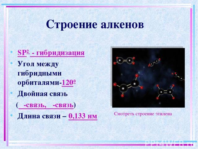 Строение алкенов SP2 - гибридизация Угол между гибридными орбиталями-1200 Двойная связь (σ-связь, π-связь) Длина связи – 0,133 нм Смотреть строение этилена