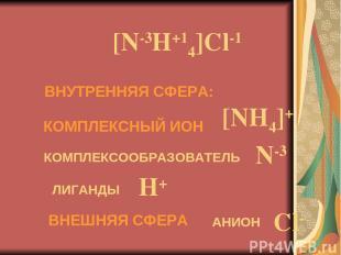 [N-3H+14]Cl-1 КОМПЛЕКСНЫЙ ИОН [NH4]+ ВНУТРЕННЯЯ СФЕРА: КОМПЛЕКСООБРАЗОВАТЕЛЬ N-3