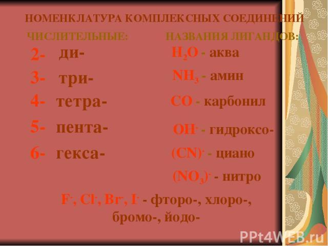 НОМЕНКЛАТУРА КОМПЛЕКСНЫХ СОЕДИНЕНИЙ 2- 4- 3- 5- 6- ди- три- тетра- пента- гекса- ЧИСЛИТЕЛЬНЫЕ: НАЗВАНИЯ ЛИГАНДОВ: H2O - аква NH3 - амин СO - карбонил OН- - гидроксо- (СN)- - циано F-, Cl-, Br-, I- - фторо-, хлоро-, бромо-, йодо- (NO3)- - нитро