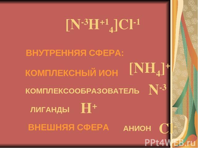 [N-3H+14]Cl-1 КОМПЛЕКСНЫЙ ИОН [NH4]+ ВНУТРЕННЯЯ СФЕРА: КОМПЛЕКСООБРАЗОВАТЕЛЬ N-3 ЛИГАНДЫ H+ ВНЕШНЯЯ СФЕРА АНИОН Cl-