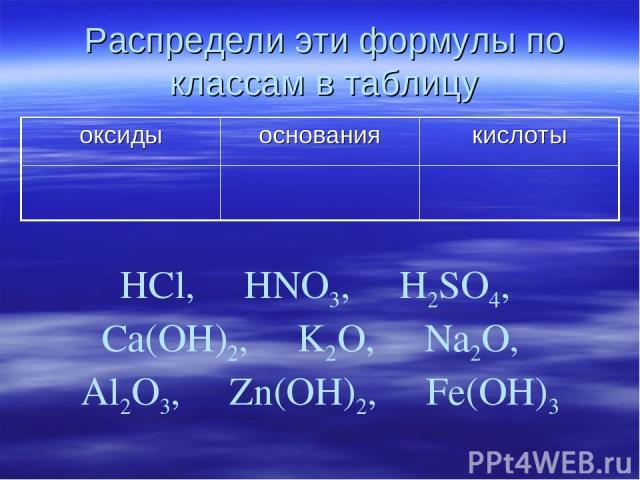 Распредели эти формулы по классам в таблицу HCl, HNO3, H2SO4, Ca(OH)2, K2O, Na2O, Al2O3, Zn(OH)2, Fe(OH)3 оксиды основания кислоты