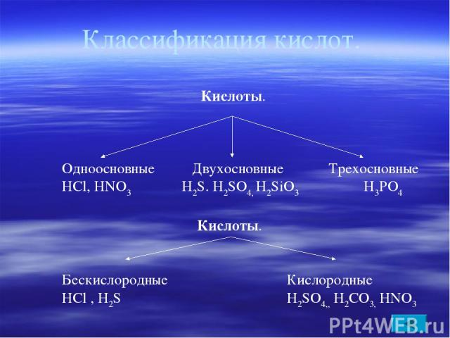 Классификация кислот. Кислоты.  Одноосновные Двухосновные Трехосновные HCl, HNO3 H2S. H2SO4, H2SiO3 H3РO4  Кислоты.   Бескислородные Кислородные HCl , H2S H2SO4,, H2CO3, HNO3