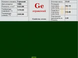 Ge Твердый металлоподобный германий (с атомной кристаллической решеткой) Рассеян