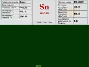 Sn Твердые модификации: а) белое олово б) серое олово Касситерит (оловянный каме