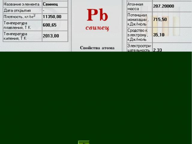 Pb Твердый серебристо-белый мягкий металл Галенит (свинцовый блеск PbS)