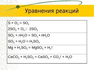 Уравнения реакций S + O2 = SO2 2SO2 + O2 2SO3 SO2 + nH2O = SO2 • nH2O SO3 + H2O