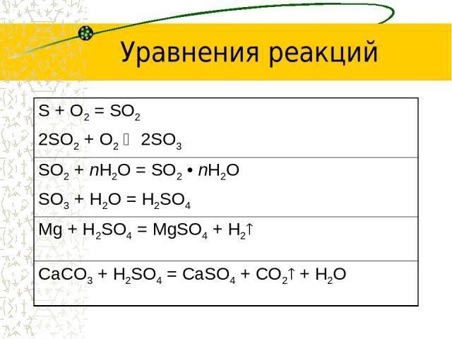 Уравнения реакций S + O2 = SO2 2SO2 + O2 2SO3 SO2 + nH2O = SO2 • nH2O SO3 + H2O = H2SO4 Mg + H2SO4 = MgSO4 + H2 CaCO3 + H2SO4 = CaSO4 + CO2 + H2O