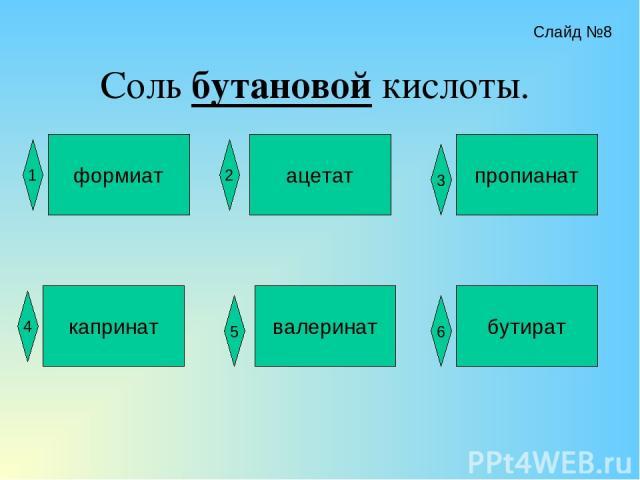 Соль бутановой кислоты. формиат ацетат пропианат капринат валеринат бутират 1 2 3 4 5 6 Слайд №8