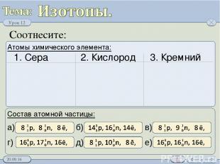 Соотнесите: Атомы химического элемента: Состав атомной частицы: 1. Сера 2. Кисло