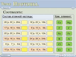 Соотнесите: Состав атомной частицы: Хим. элемент: Cl Ar Cr S Ca Mg F C Ne Fe B A