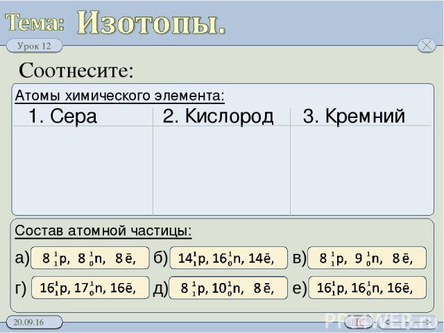 Соотнесите: Атомы химического элемента: Состав атомной частицы: 1. Сера 2. Кислород 3. Кремний а) г) б) д) в) е) Урок 12 ПС