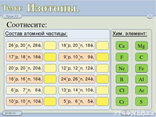 Соотнесите: Состав атомной частицы: Хим. элемент: Cl Ar Cr S Ca Mg F C Ne Fe B Al Урок 12 ПС