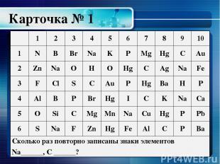 Карточка № 1 1 2 3 4 5 6 7 8 9 10 1 N B Br Na K P Mg Hg C Au 2 Zn Na O H O Hg C