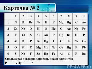 Карточка № 2 1 2 3 4 5 6 7 8 9 10 1 N B Br Na K P Mg Hg C Au 2 Zn Na O H O Hg C