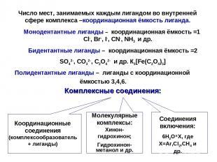 Комплексные соединения: Координационные соединения (комплексообразователь+ лиган