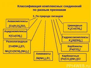 Классификация комплексных соединений по разным признакам 3. По природе лигандов