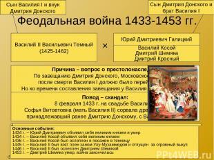 Феодальная война 1433-1453 гг. Василий II Васильевич Темный (1425-1462) Юрий Дми