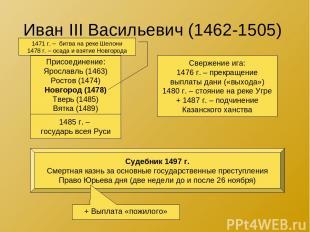 Иван III Васильевич (1462-1505) Присоединение: Ярославль (1463) Ростов (1474) Но
