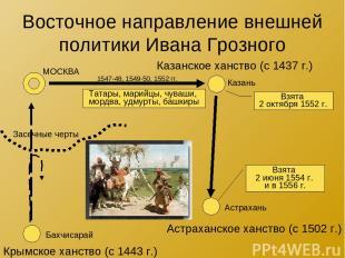 Восточное направление внешней политики Ивана Грозного Казанское ханство (с 1437