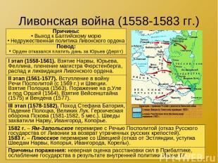 Ливонская война (1558-1583 гг.) Причины: Выход к Балтийскому морю Недружественна