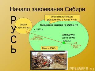 Начало завоевания Сибири Сибирское ханство (с 1420-х гг.) Кашлык Земли Строганов