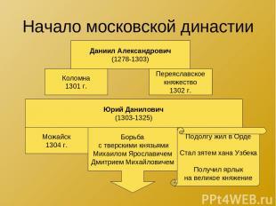 Начало московской династии Даниил Александрович (1278-1303) Коломна 1301 г. Пере