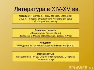 Литература в XIV-XV вв. Летописи (Новгород, Тверь, Москва, Смоленск) 1409 г. – п