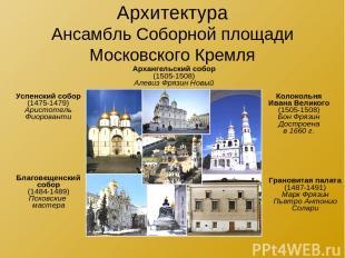 Архитектура Ансамбль Соборной площади Московского Кремля Успенский собор (1475-1