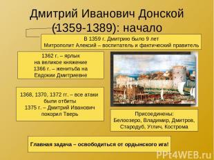 Дмитрий Иванович Донской (1359-1389): начало 1359-1362 гг. – борьба за великое к