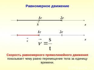 х S 1c 2c Равномерное движение Скорость равномерного прямолинейного движения пок