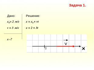 Решение: x = х0 + vt x = 2 + 3t Дано: x0= 2 м/с v = 3 м/c х -? Задача 1.