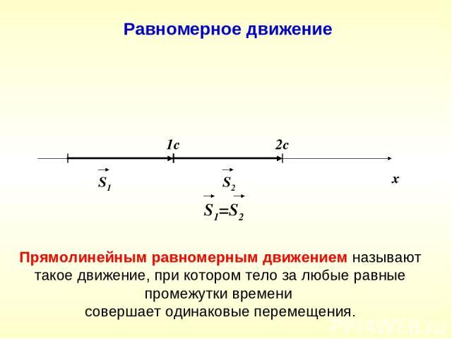 х S1 S2 1c 2c S1=S2 Равномерное движение Прямолинейным равномерным движением называют такое движение, при котором тело за любые равные промежутки времени совершает одинаковые перемещения.