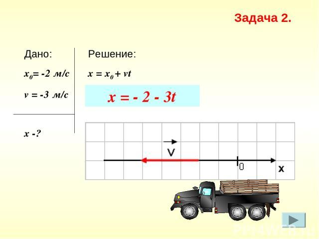 Решение: x = х0 + vt Дано: x0= -2 м/с v = -3 м/c х -? Задача 2. x = - 2 - 3t