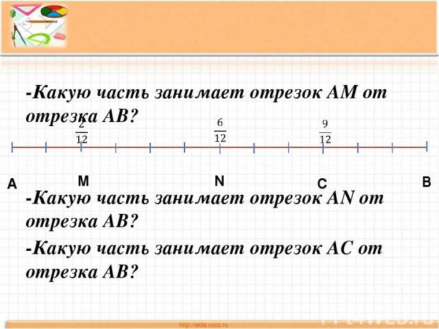 А В М N C -Какую часть занимает отрезок АМ от отрезка АВ? -Какую часть занимает отрезок АN от отрезка АВ? -Какую часть занимает отрезок АC от отрезка АВ?