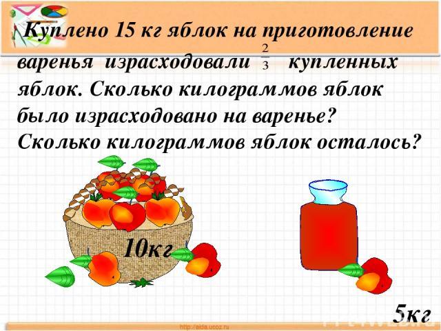 Куплено 15 кг яблок на приготовление варенья израсходовали купленных яблок. Сколько килограммов яблок было израсходовано на варенье? Сколько килограммов яблок осталось? 10кг 5кг Математика 6 класс. Н.Я.Виленкин. № 543.