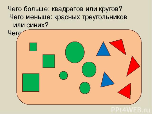 Чего больше: квадратов или кругов? Чего меньше: красных треугольников или синих? Чего поровну?